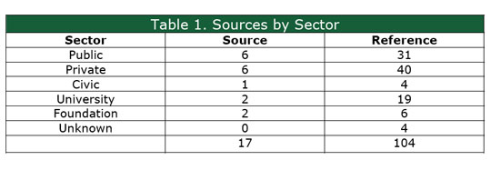 table_011